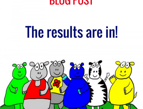 The BORN2READ Results are in!